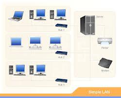 network diagrams diagram lan network acircmiddot network cable diagram