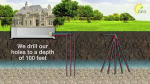 Geothermal Borehole Design Geothermal Energy Options How It Works