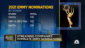Emmy nominations 2021: The complete ...