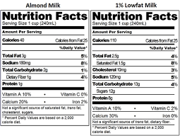 almond milk nutrition what you need to know in nutrition label for almond milk