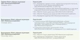 Интерактивный годовой отчет  ОБЩЕЕ СОБРАНИЕ АКЦИОНЕРОВ