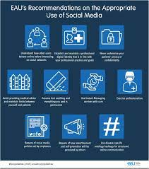 Online Professionalism—2018 Update of European Association of Urology  (@Uroweb) Recommendations on the Appropriate Use of Social Media - European  Urology