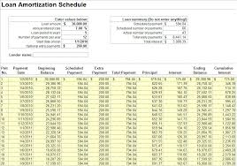 Auto Loan Amortization Schedules Loan Amortization Schedule In Excel