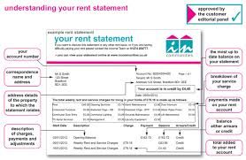 Rental Statement Form What Are Service Charges Incommunities Website