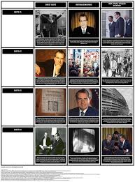best the presidency of richard nixon and the watergate scandal  nixon presidency lesson plans include 5 ws of the election of new federalism a watergate scandal timeline nixon resignation speech analysis