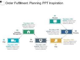 Order Fulfillment Planning Ppt Inspiration Presentation