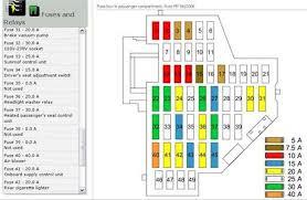 fuse box diagram vw passat fuse box diagram 2014 volkswagen cc