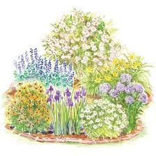 Small Picture Top 25 best Small garden plans ideas on Pinterest Small garden