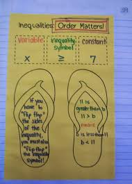 inequalities inb page order matters the flip flop rule