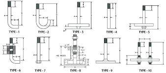types of concrete anchors. anchor bolts types of concrete anchors