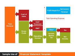 Powerpoint Financial Financial Statement