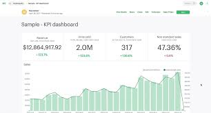 Big Charts Dashboards That Deliver