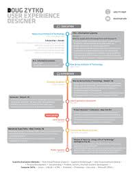Intern 101: How to make an awesome resume? | Blogs | Archinect
