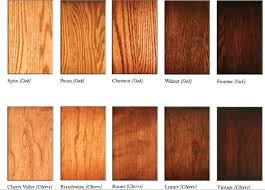Wood Furniture Stain Color Chart Color For Wood Furniture