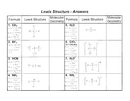 Lewis Structure Worksheets With Answers Structure Diagram Worksheet Printable Worksheets And