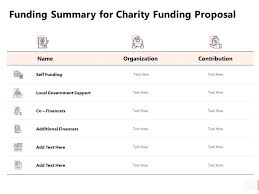 Funding Summary For Charity Funding Proposal Financers Ppt