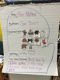 Sequencing Anchor Chart The Mitten Sequencing The Kindergarten All Stars