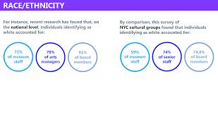 Cultural diversity in new york city essay   thedruge    web fc  com FC  Cultural diversity in new york city essay