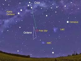 North Celestial Pole Star Chart What Is The Difference Between The Stars And A Pole Star