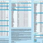 Dq Nutrition Chart Download Dairy Queen Menu Prices Pdf