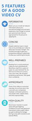 How To Make A Cv For Job 5 Features Of A Good Video Cv How To Create A Successful Vcv
