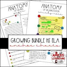 Bts High School Ela Anchor Chart Bundle Growing Bundle