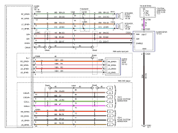 jeep cherokee radio wiring diagram wiring diagram for radio wire 1994 jeep wrangler radio wiring diagram wiring diagram 1998 jeep grand cherokee inspirationa 1998 jeep rh sandaoil co