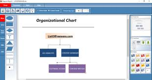 Org Chart Software Market Emerging Trends Fast React