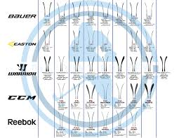 Ccm Goalie Stick Blade Chart Discount Hockeys Blade Comparison Chart Hockey Chart