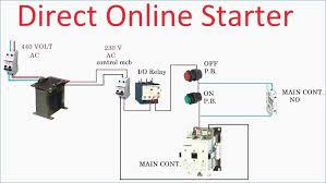 square d motor starter wiring diagram interkulinterpretor com 460 Volt 3 Phase Wiring best square d motor starter wiring diagram gallery everything you main of within