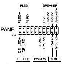 what is system panel connector system panel connector diagram