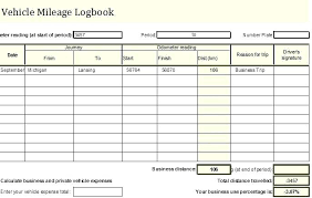 Car Fuel Log Book Template Maintenance Mileage Spreadsheet Tracker ...