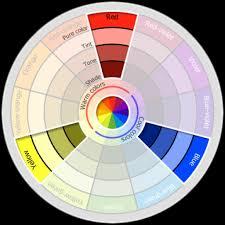 interior paint color wheel decoration idea luxury unique at interior paint color wheel interior design trends