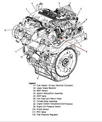 chevrolet lumina where is the temperature sending unit for graphic