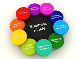 Applying For Business Credit Planning To Apply For Business Credit 3 Guidelines For Success