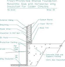 monolithic slab foundation frost