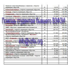 Эконометрика ВЗФЭИ для Финансового Университета при Правительстве РФ задания к контрольной работе по эконометрике для ВЗФЭИ