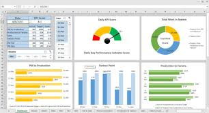 Excel Pivot Chart Dashboard Create Excel Dashboard Pivot Table Charts And Do Data Visualization