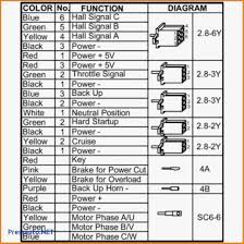 outstanding pioneer deh p5800mp wiring diagram embellishment the Pioneer Car Stereo Wiring Diagram pioneer wiring diagram best of pioneer deh p5800mp wiring diagram 2