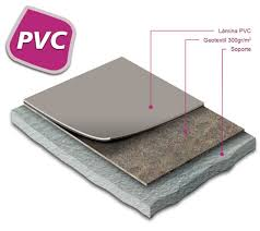 Revestimiento De Piscinas Con Lámina De PVC ArmadaLaminas De Pvc Para Piscinas