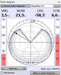 Polar Routes Charts Wingps 5 Voyager Stentec Navigation