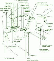 2002 nissan maxima fuse box diagram efcaviation com 2000 nissan maxima fuse box diagram at 2001 Nissan Maxima Fuse Box Diagram