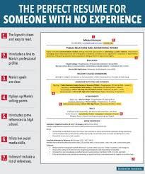 breakupus personable sample resume for fresh graduates no no experience samples foxy basic sample resume for no experience breathtaking s rep resume examples also mba graduate resume in addition