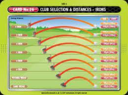 Golf Club Distance Chart Twilitegolf Com