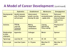 49 Luxury Training Development Plan Template – Template Free