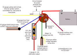 ford starter relay wiring diagram wiring diagram 1997 ford f150 starter solenoid wiring diagram electronic 12 volt