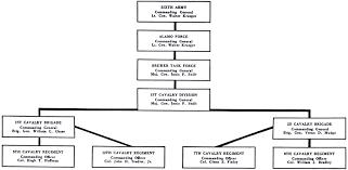 The Admiralties Invasion Planning