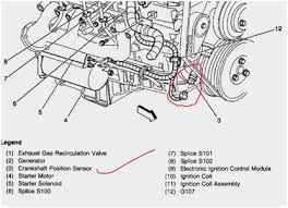 chevy s10 gas cap inspirational honda accord 88 radiator diagram and chevy s10 gas cap awesome 16 plus 4 3 vortec engine diagram captures of chevy s10