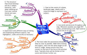 how to use mind maps to unleash your brain s creativity and potential