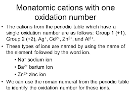Monatomic Ions. Ion Vocabulary An ion is an atom or group of atoms ...